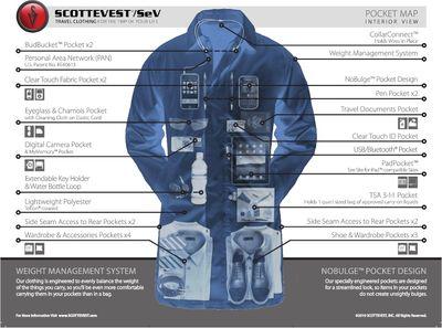 Google et Levi's s'associent pour créer une veste connectée